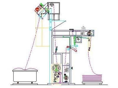 Kumaş Halat Açma Makinası / Yıldırım Makina Y-Ham