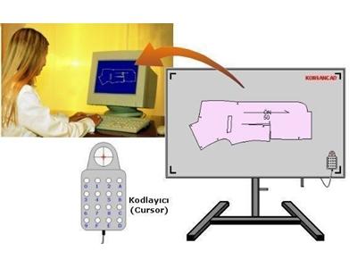 Digitizer Sistemi