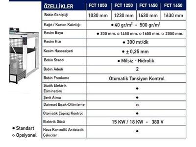 2_bobin_kagit_ve_karton_kesme_makinesi_1030_mm_vatan_makina_fct_1050_2-2.jpg