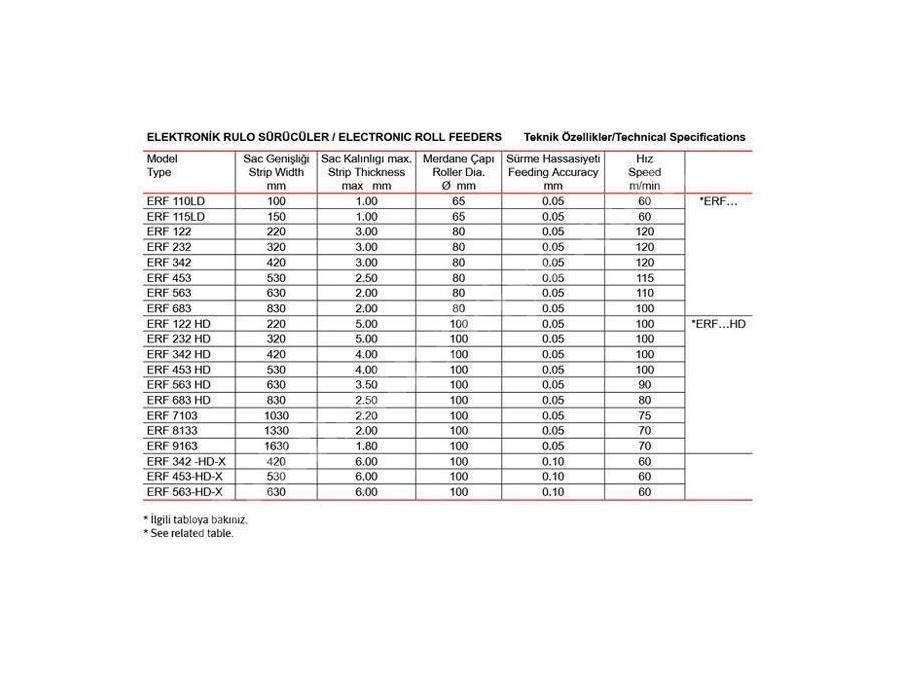 elektronik_rulo_surucu_220_mm_eae_machinery_erf_122-4.jpg