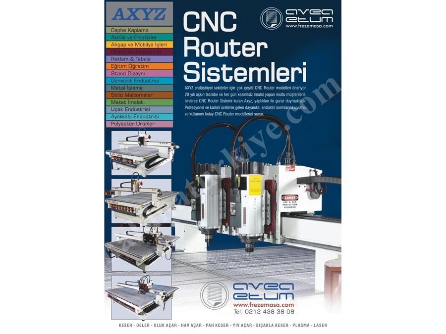 AXYZ 4008 CNC  Router