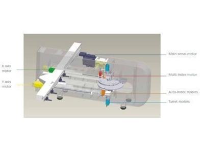 30_ton_servo_elektrik_punch_press-3.jpg