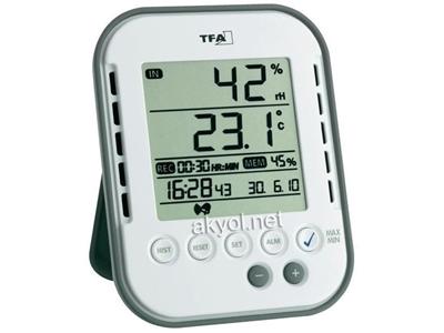 Mini Klimalogg Sıcaklık Ve Nem Kayıt Cihazı