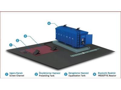 Paket Tipi Evsel Atık Su Arıtma Sistemi