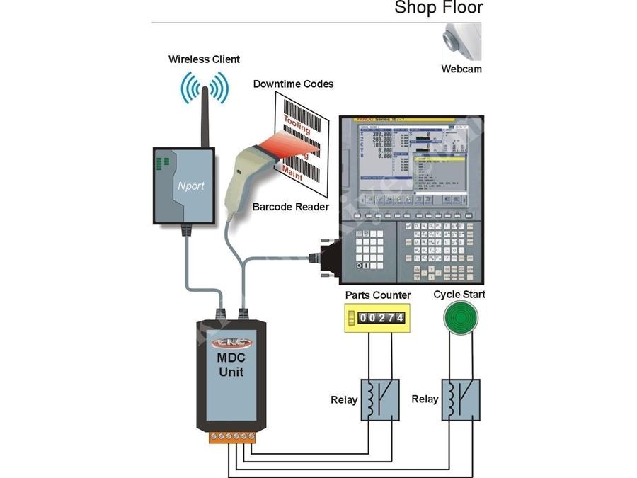 fabrikalar_cin_makine_veri_toplama_ve_raporlama_sistemi-11.jpg
