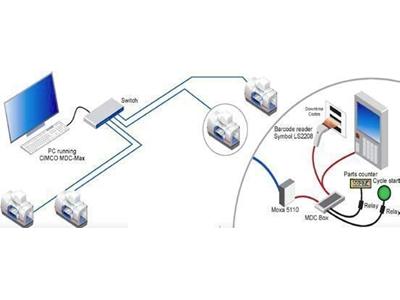 fabrikalar_cin_makine_veri_toplama_ve_raporlama_sistemi-3.jpg