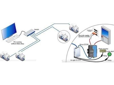 fabrikalar_cin_makine_veri_toplama_ve_raporlama_sistemi-4.jpg