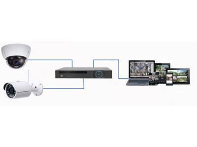 Analog Hd Kamera Sistemleri