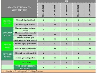 8_kizakli_yandan_volanli_c_tipi_eksantrik_pres_dirinler_cdcs_151_py81-2.jpg