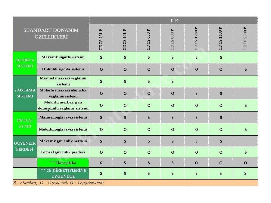 4_kizakli_arkadan_volanli_c_tipi_eksantrik_pres_dirinler_cdcs_1500_p-2.jpg