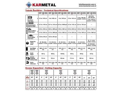yatay_serit_testere_kar_metal_kmt_350_osa-1.jpg