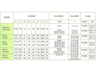 tagliavini_doner_arabali_firin_tagliavini_rmt_665-2.jpg