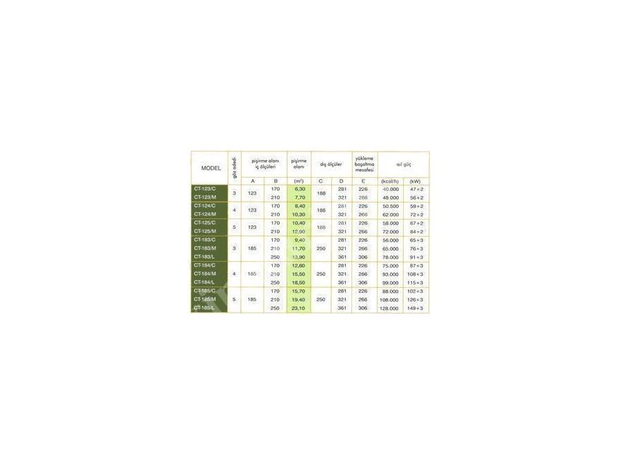 Taş Tabanlı Katlı Fırın / Taglıavını Ct123/C