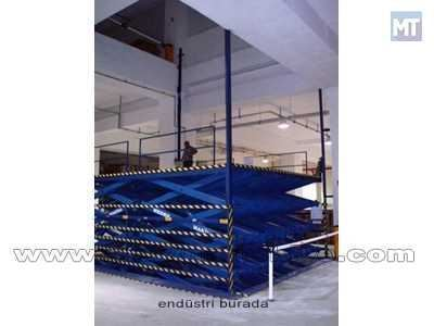 Sabit Yük Platformu / Hedef H-Syp-001