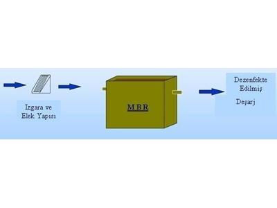 Membran Bio Reaktör Sistemi / Avrasya A-Mbr-001