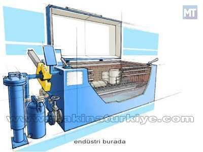 Baskı Sonrası Yıkama Makinası / Renzmann 130-20